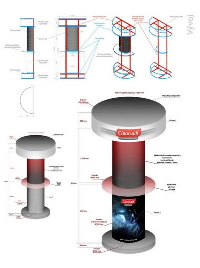 Vizualizace a 3D