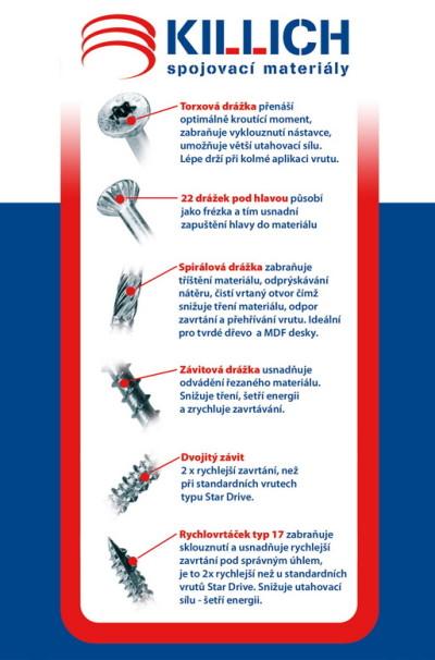 Grafické zpracování letáků a prospektů