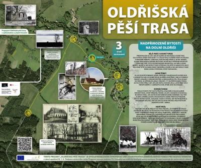 Realizace pro města a obce